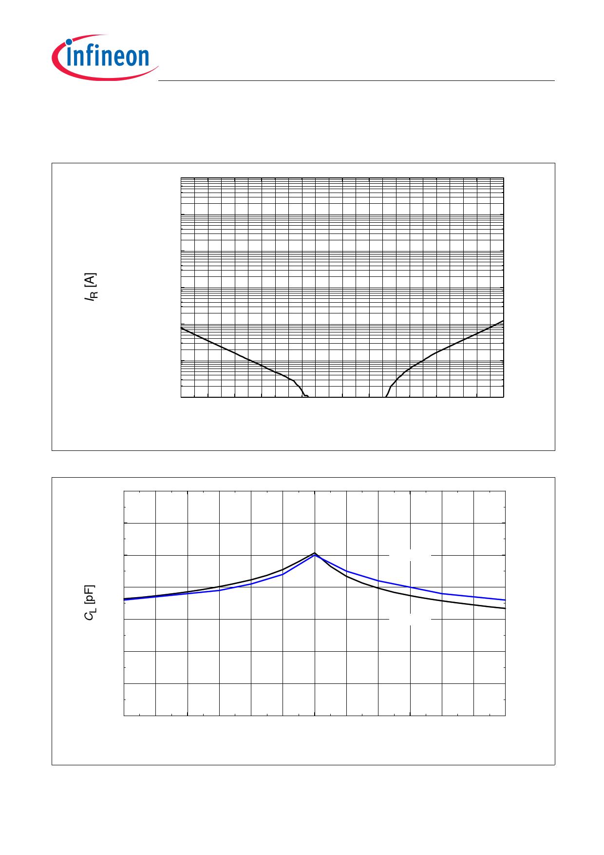 ESD205-B1 電子部品, 半導体