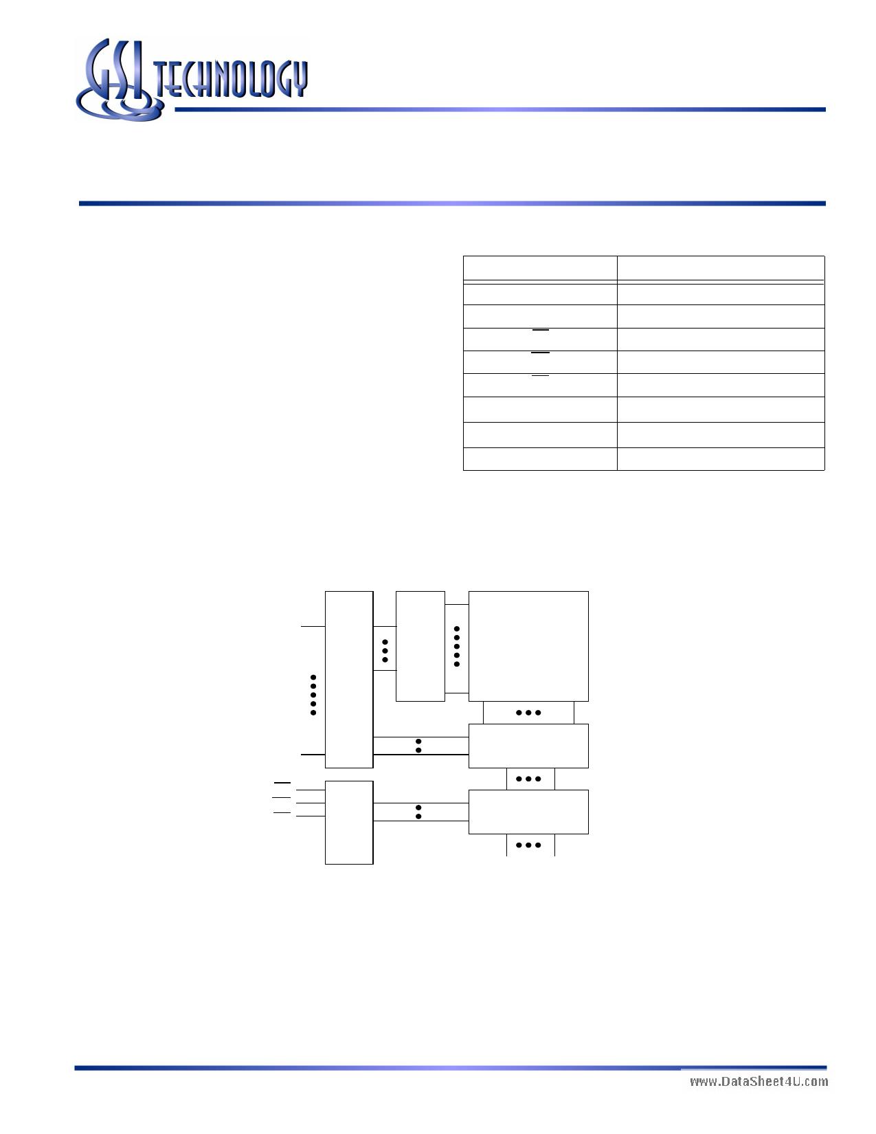GS78116AB دیتاشیت PDF