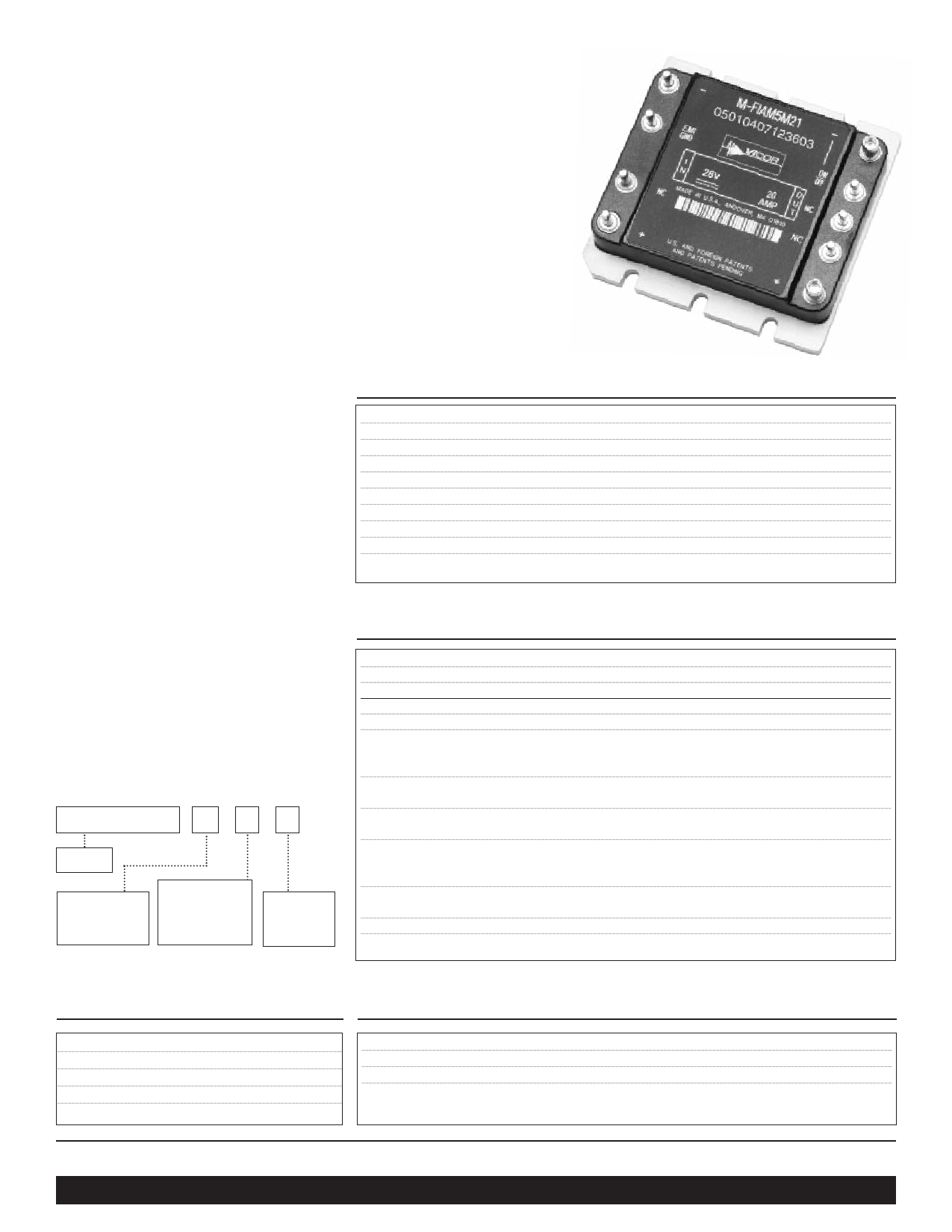 M-FIAM5HS1 datasheet