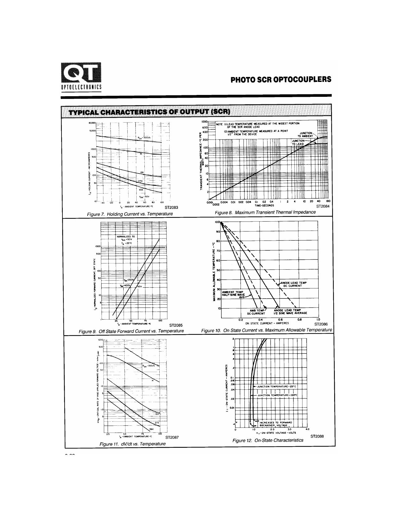 H11C2 pdf, 반도체, 판매, 대치품