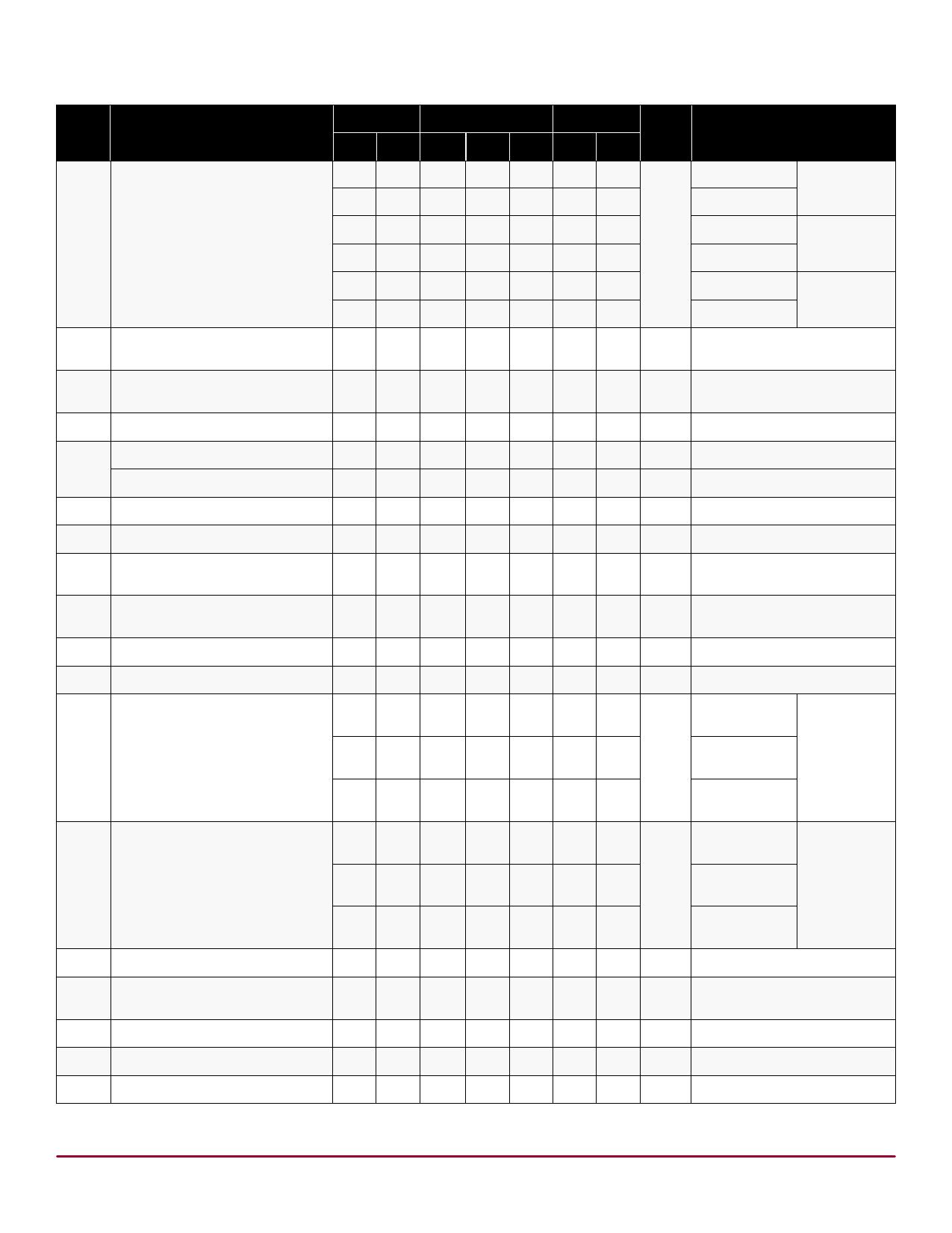 HV20320 pdf, ピン配列