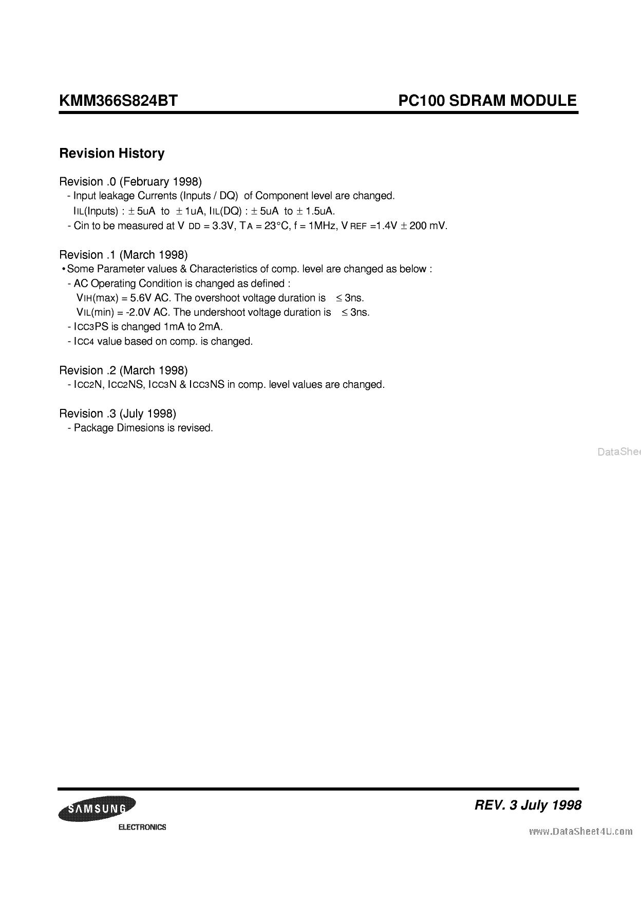 KMM366S824BT دیتاشیت PDF