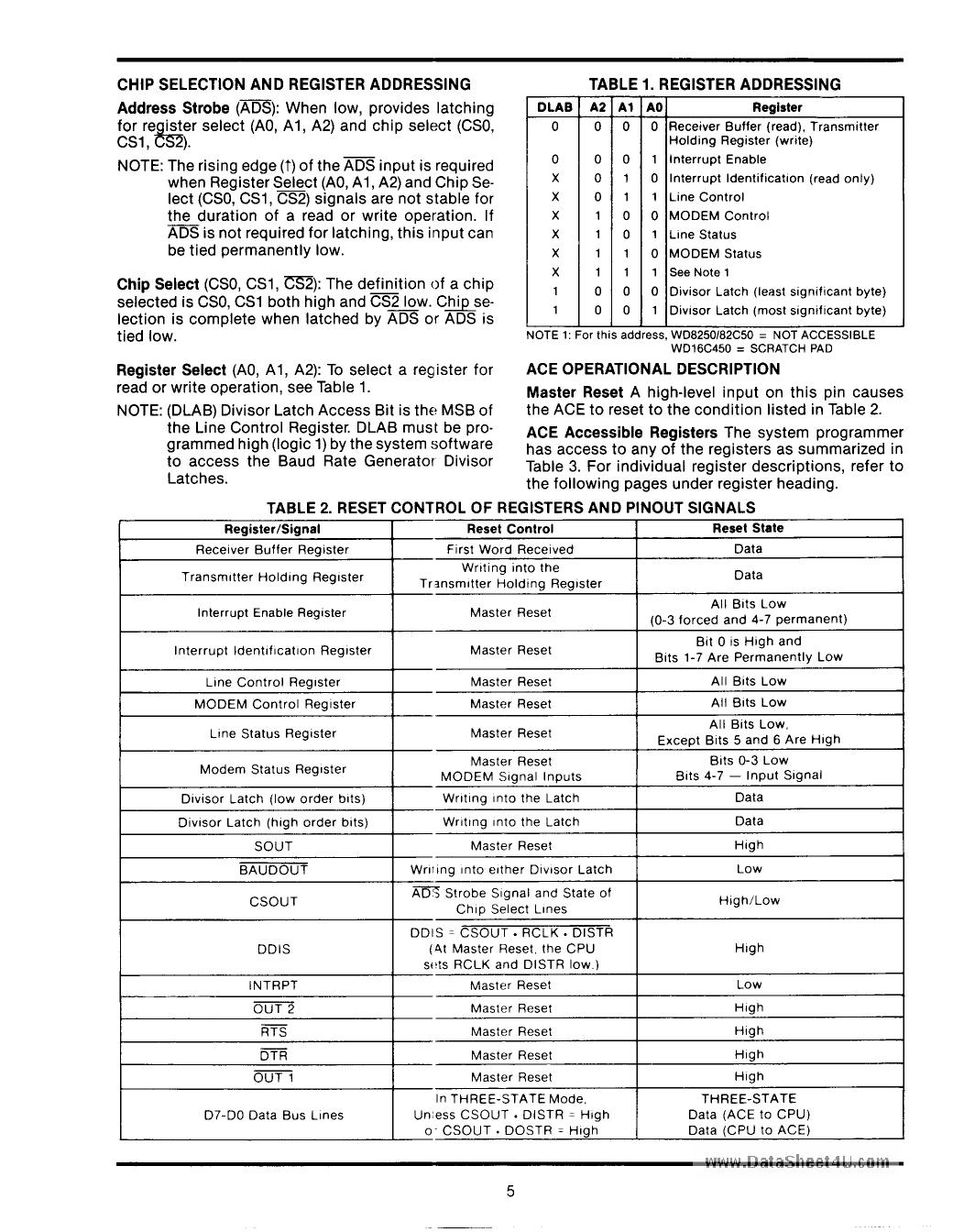 WD16C450 pdf