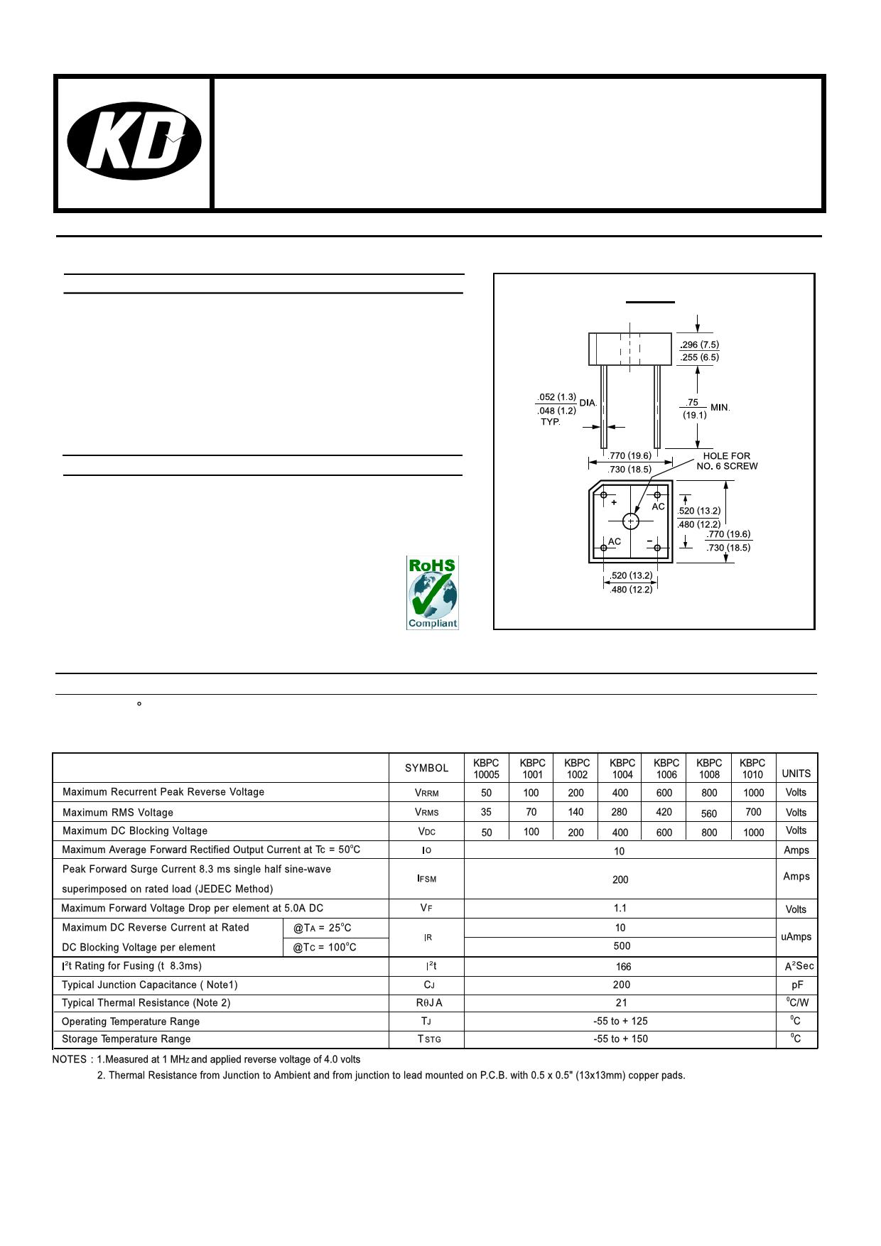 KBPC10005 دیتاشیت PDF