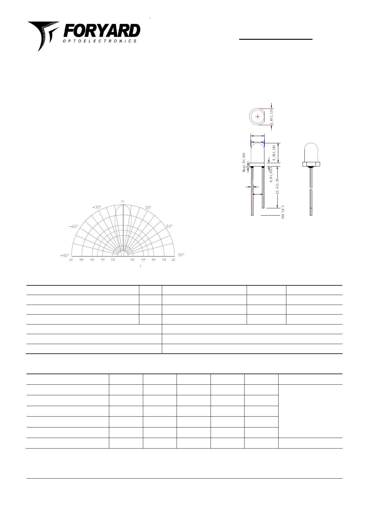 FYL-3014IRAC1A دیتاشیت PDF