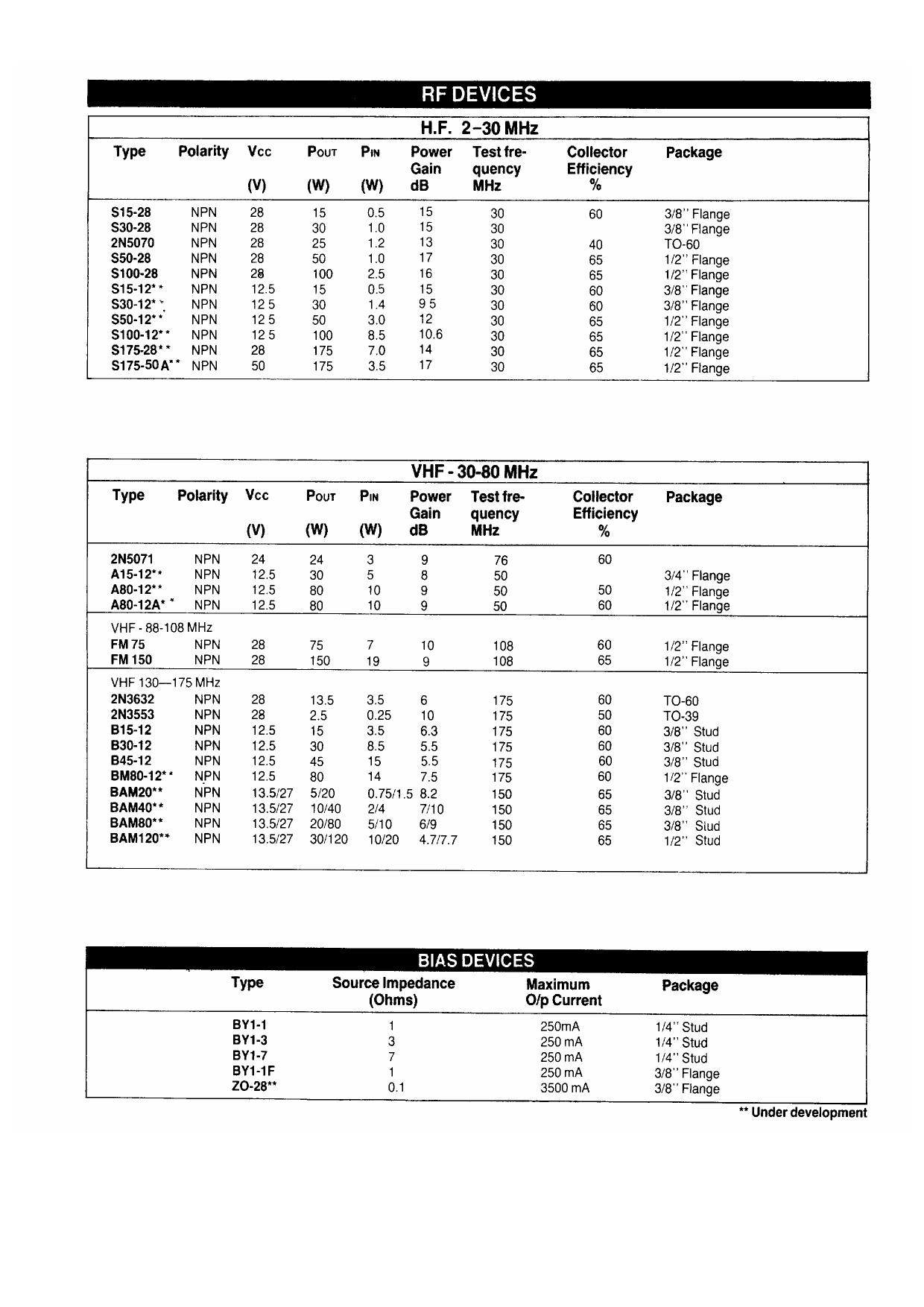 S-100-12 даташит PDF