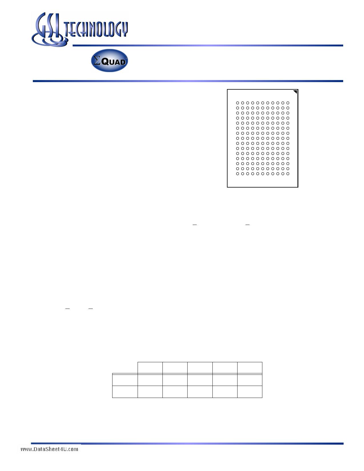 GS8342D18E-250 دیتاشیت PDF