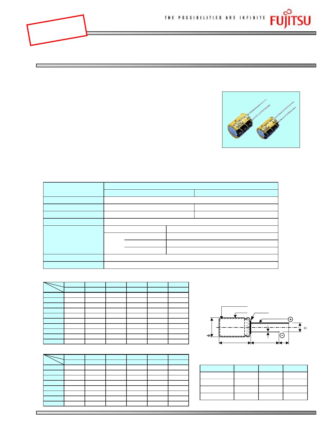 FP-6R3RE821M-SL دیتاشیت PDF