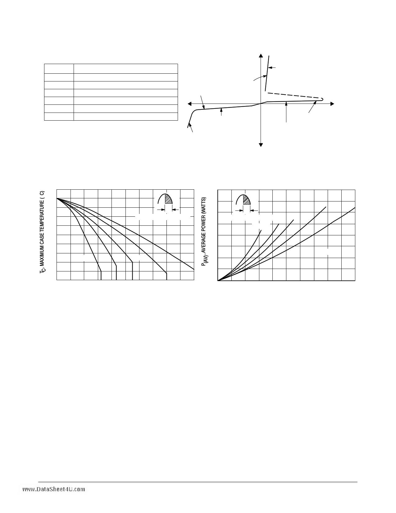 2n6509 datasheet
