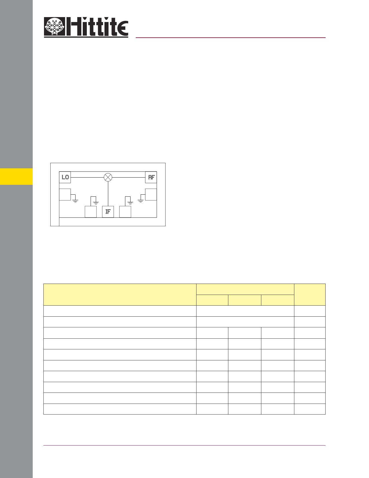 HMC260 دیتاشیت PDF