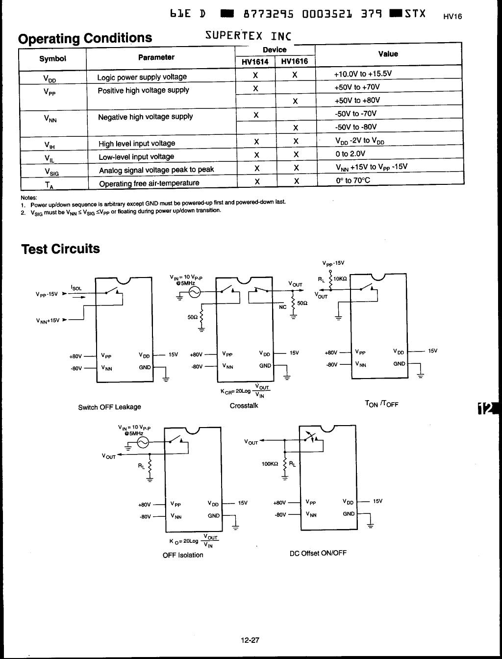 HV1614 pdf, ピン配列