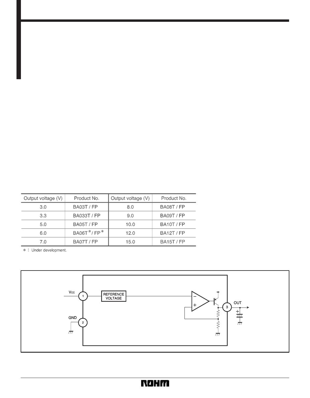 BA033FP datasheet