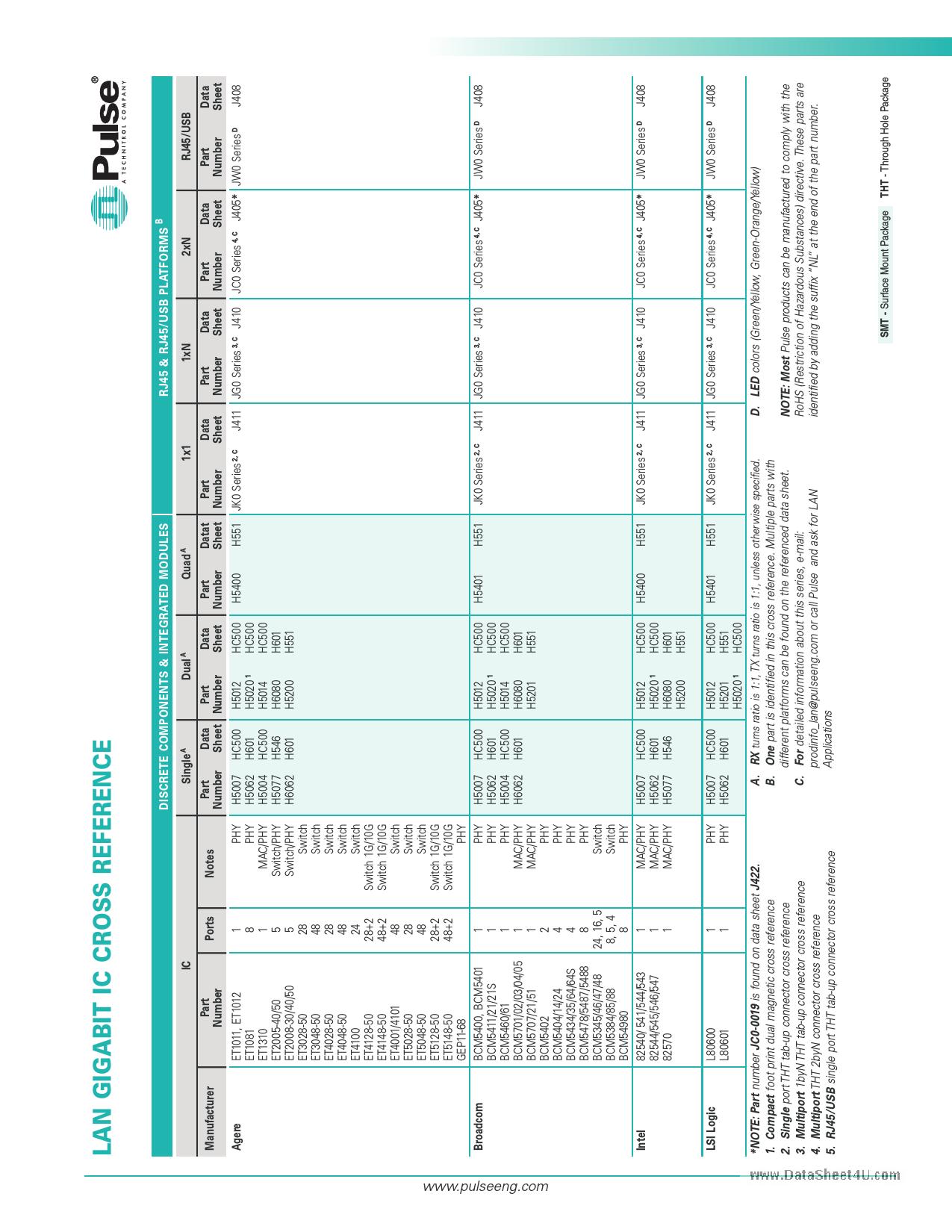 H1102 pdf, ピン配列