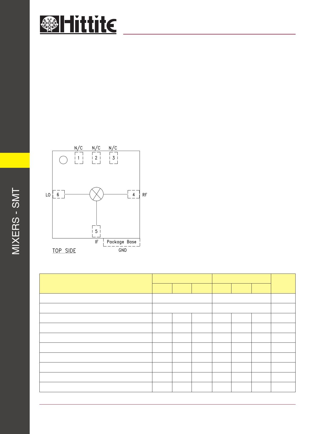 HMC292LM3C دیتاشیت PDF
