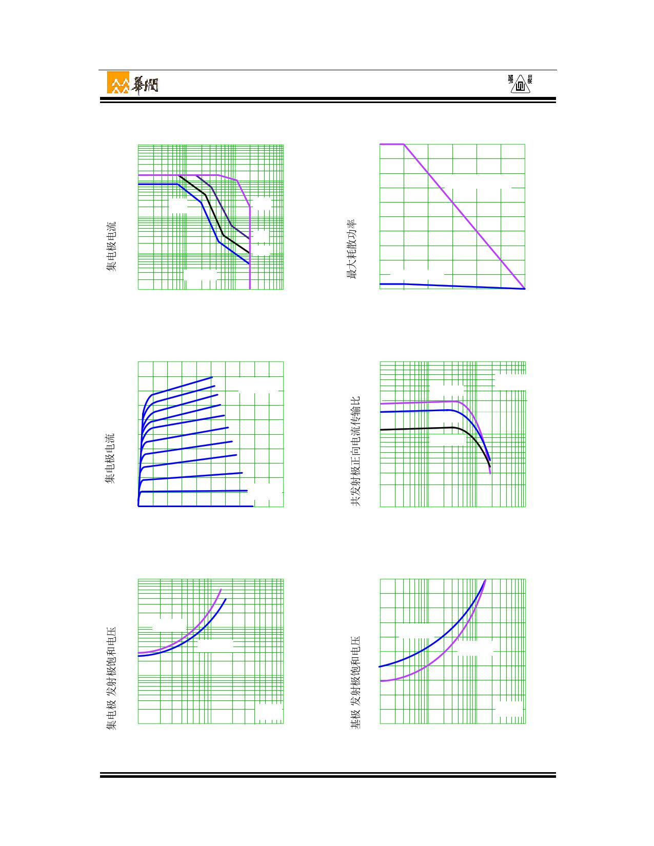 3DD13007Z7 pdf, ピン配列