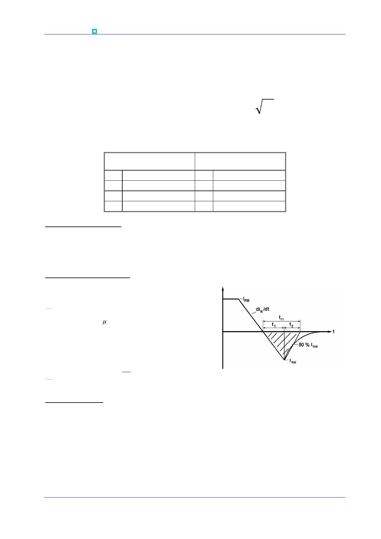 K0443LC650 pdf