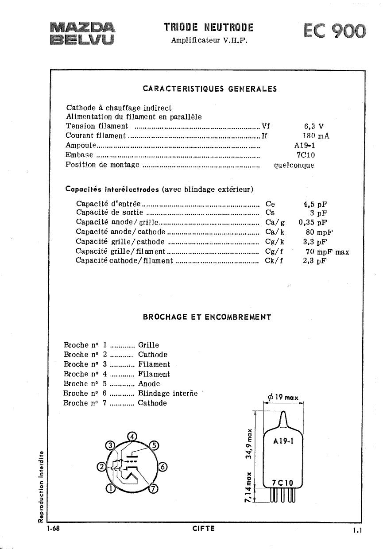 EC900 دیتاشیت PDF
