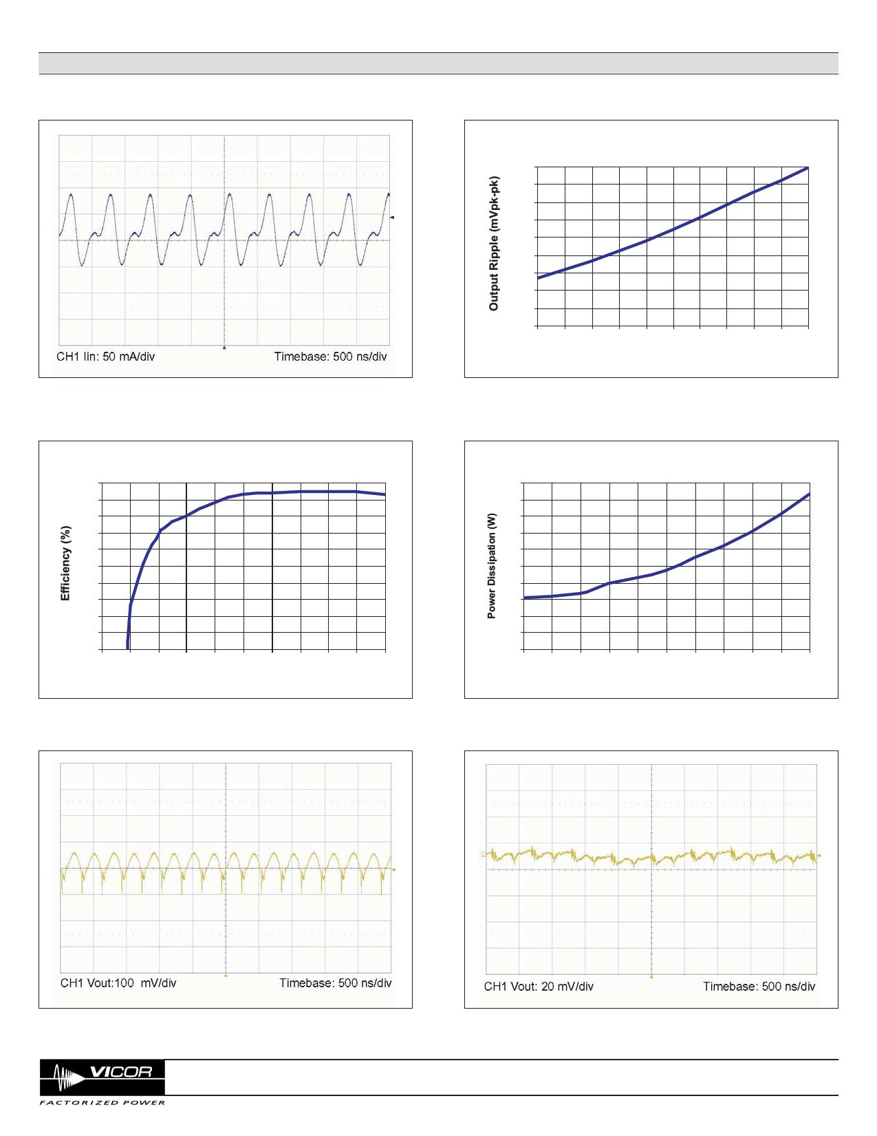 V048K096M025 pdf, ピン配列