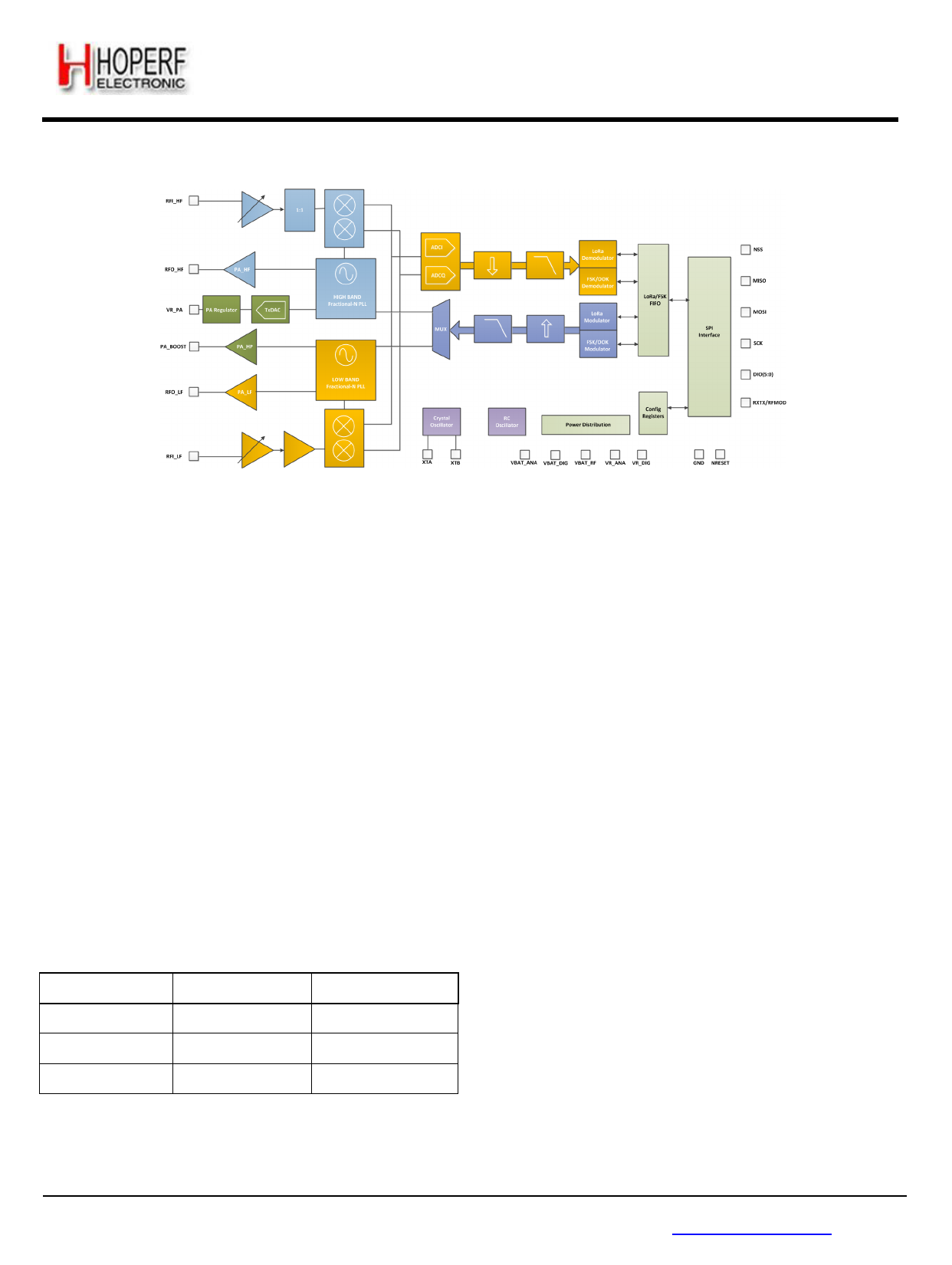 RF96 Datasheet, RF96 PDF,ピン配置, 機能