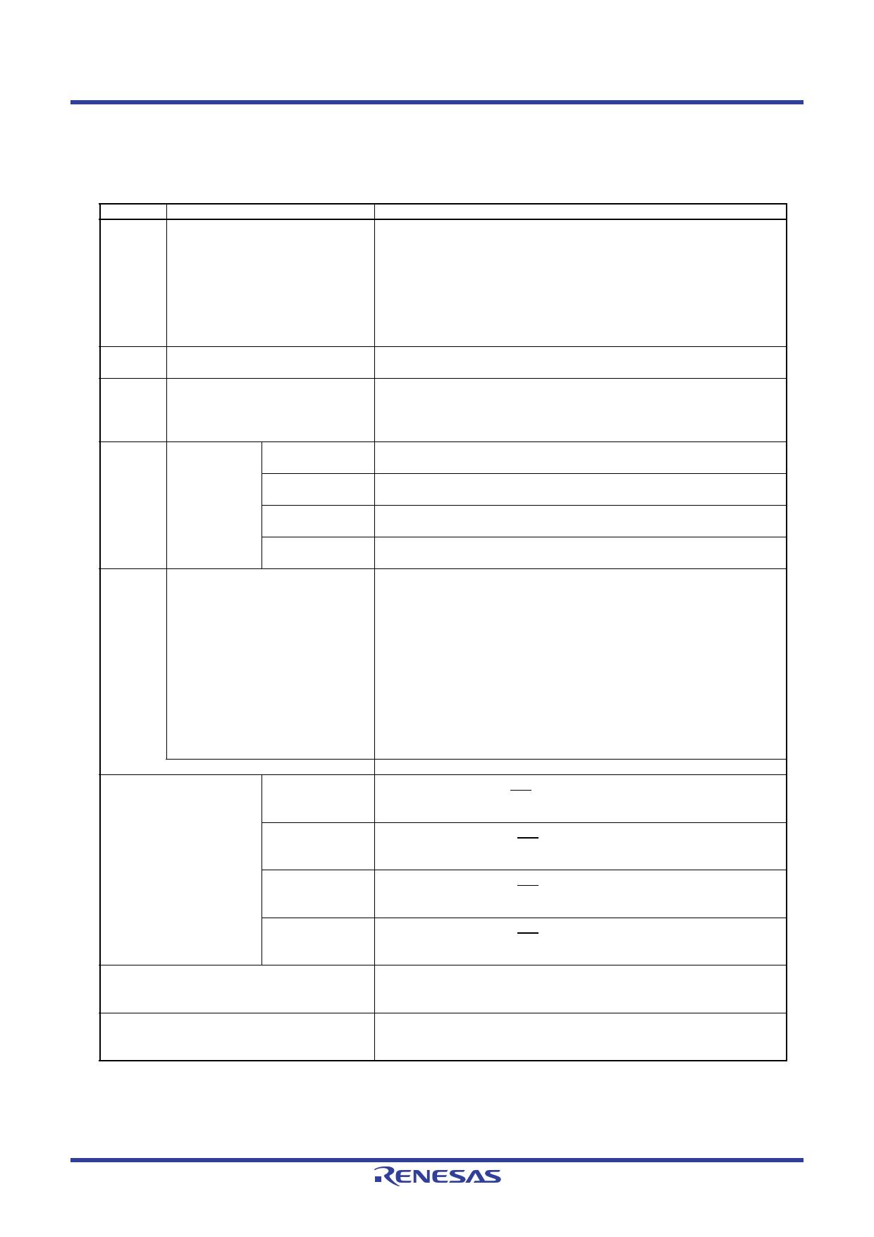 R5F2L357CDFP pdf, 반도체, 판매, 대치품