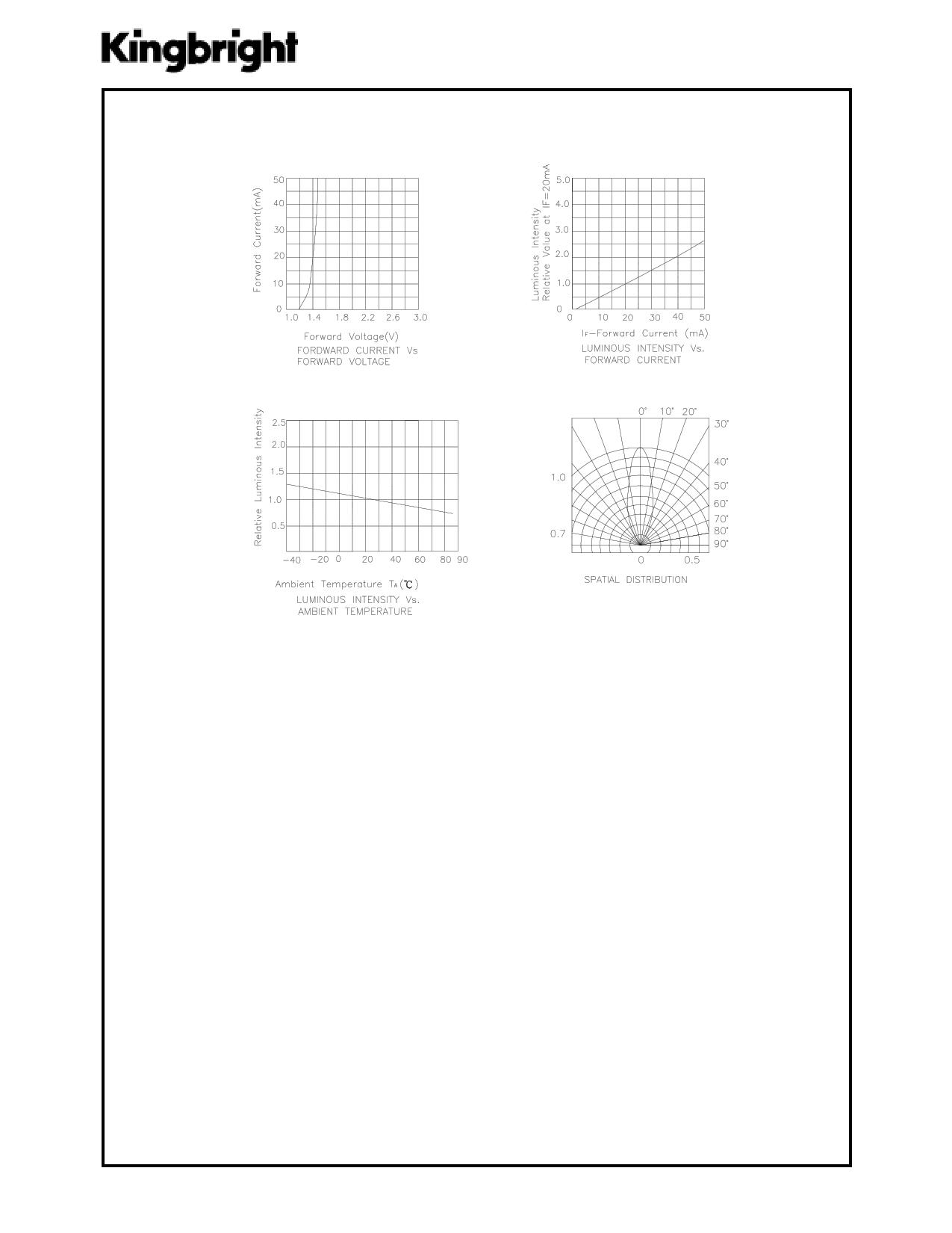 L-53SF4C pdf