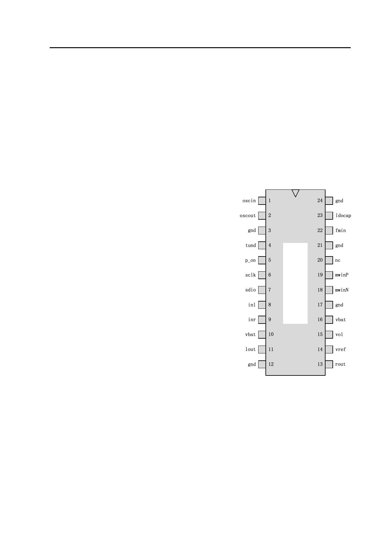 DSP6951 Datasheet, DSP6951 PDF,ピン配置, 機能