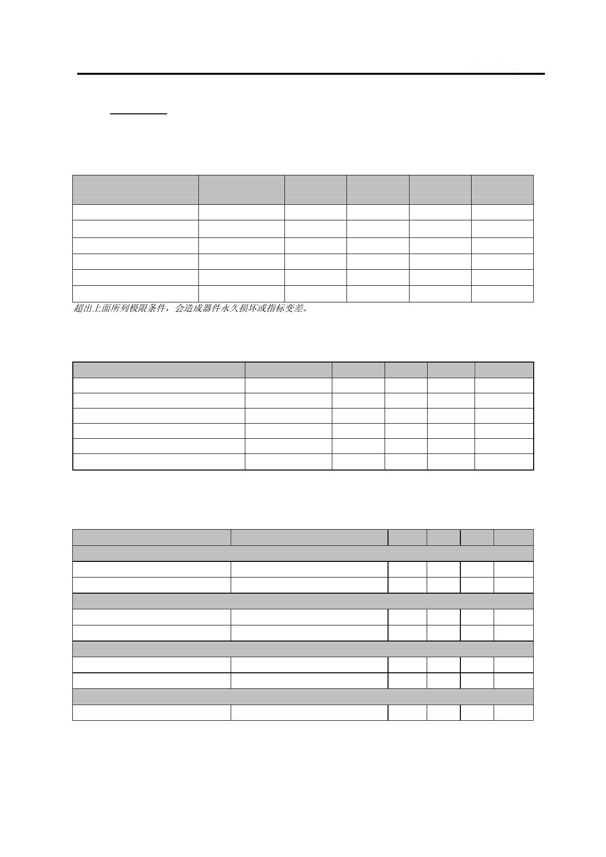 DSP6951 pdf, ピン配列