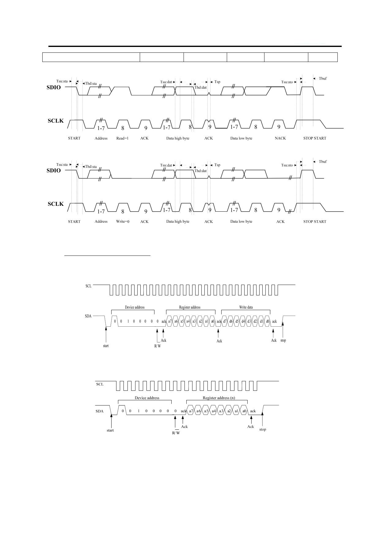 DSP6951 電子部品, 半導体