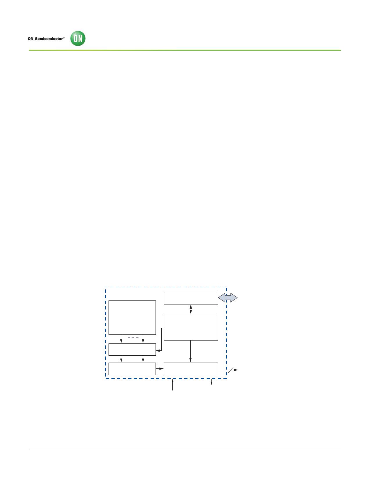 MT9V034 電子部品, 半導体