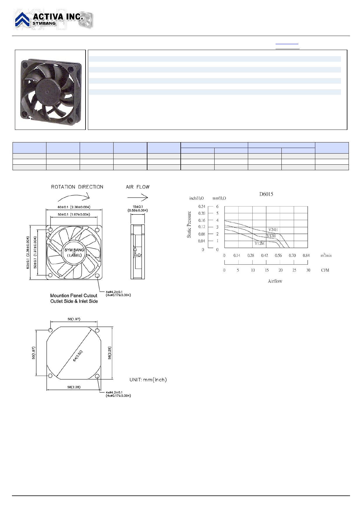 D6015V12M 数据手册