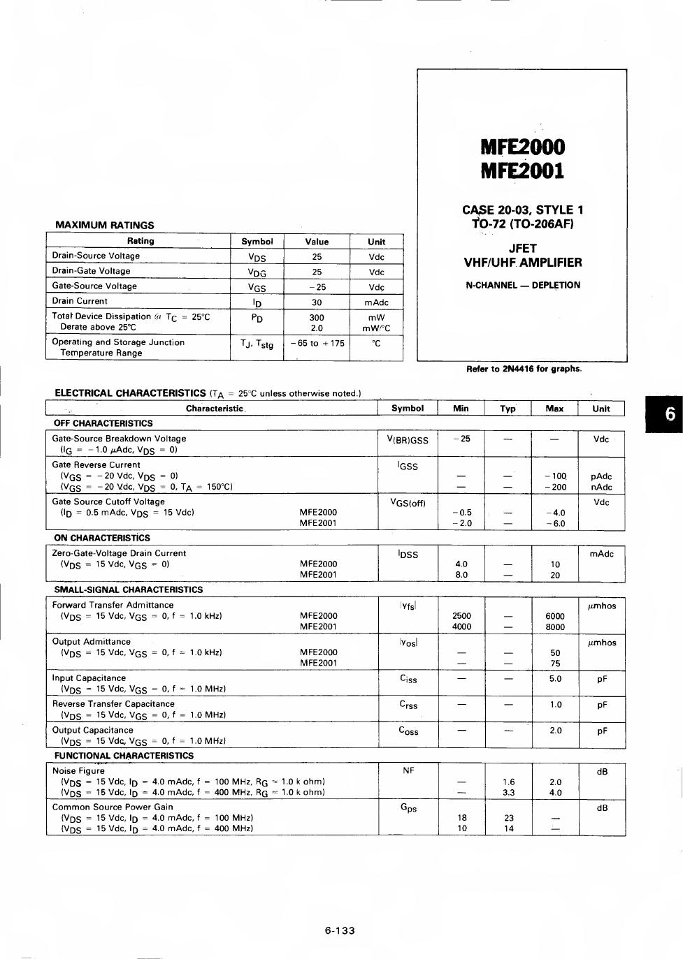MFE2000 دیتاشیت PDF