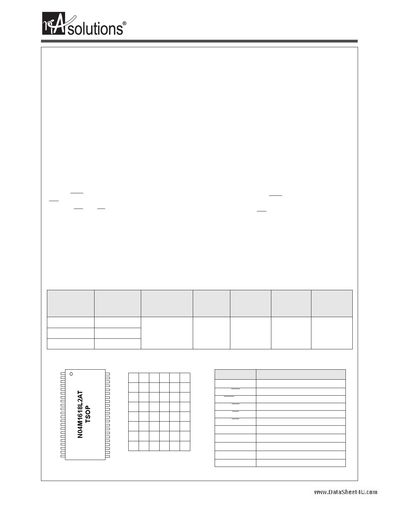 N04M1618L1A دیتاشیت PDF