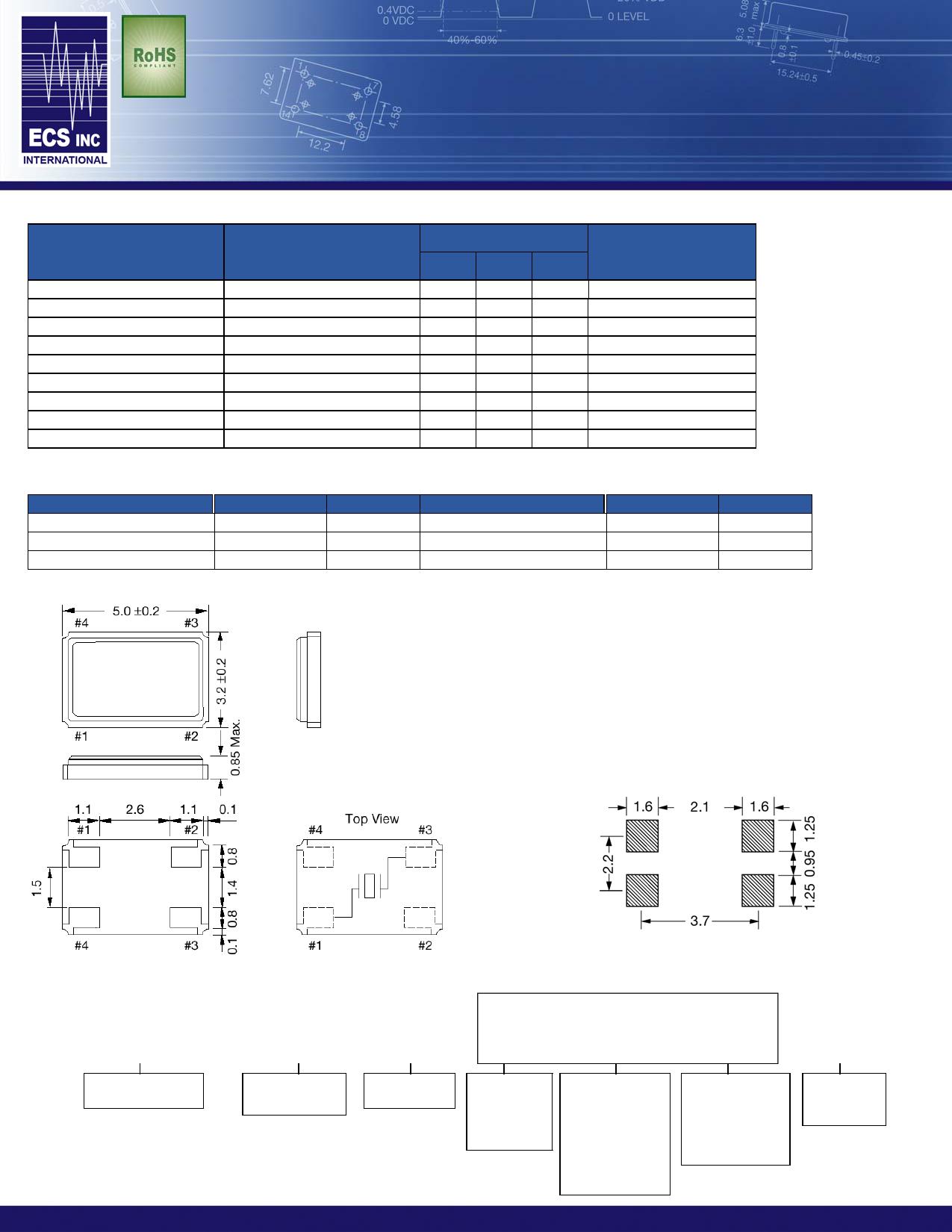 ECX-53B دیتاشیت PDF