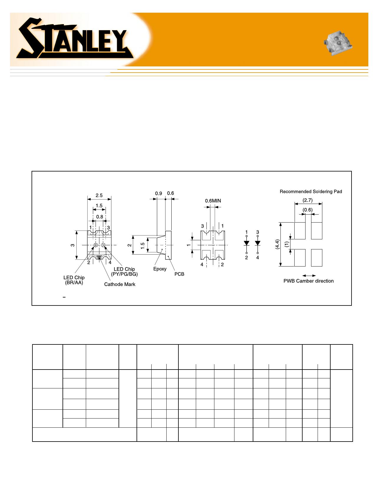 BRBG1201W 데이터시트 및 BRBG1201W PDF