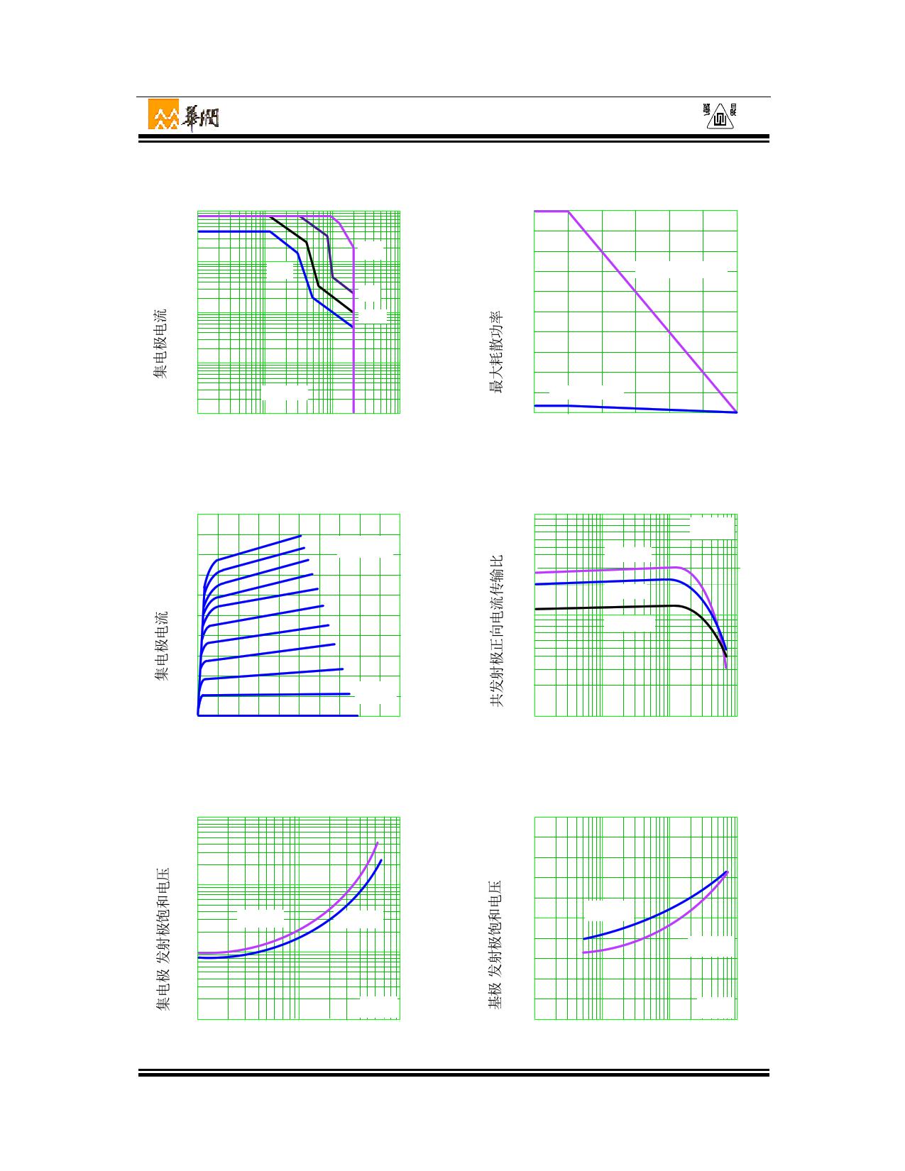 3DD128F pdf, ピン配列
