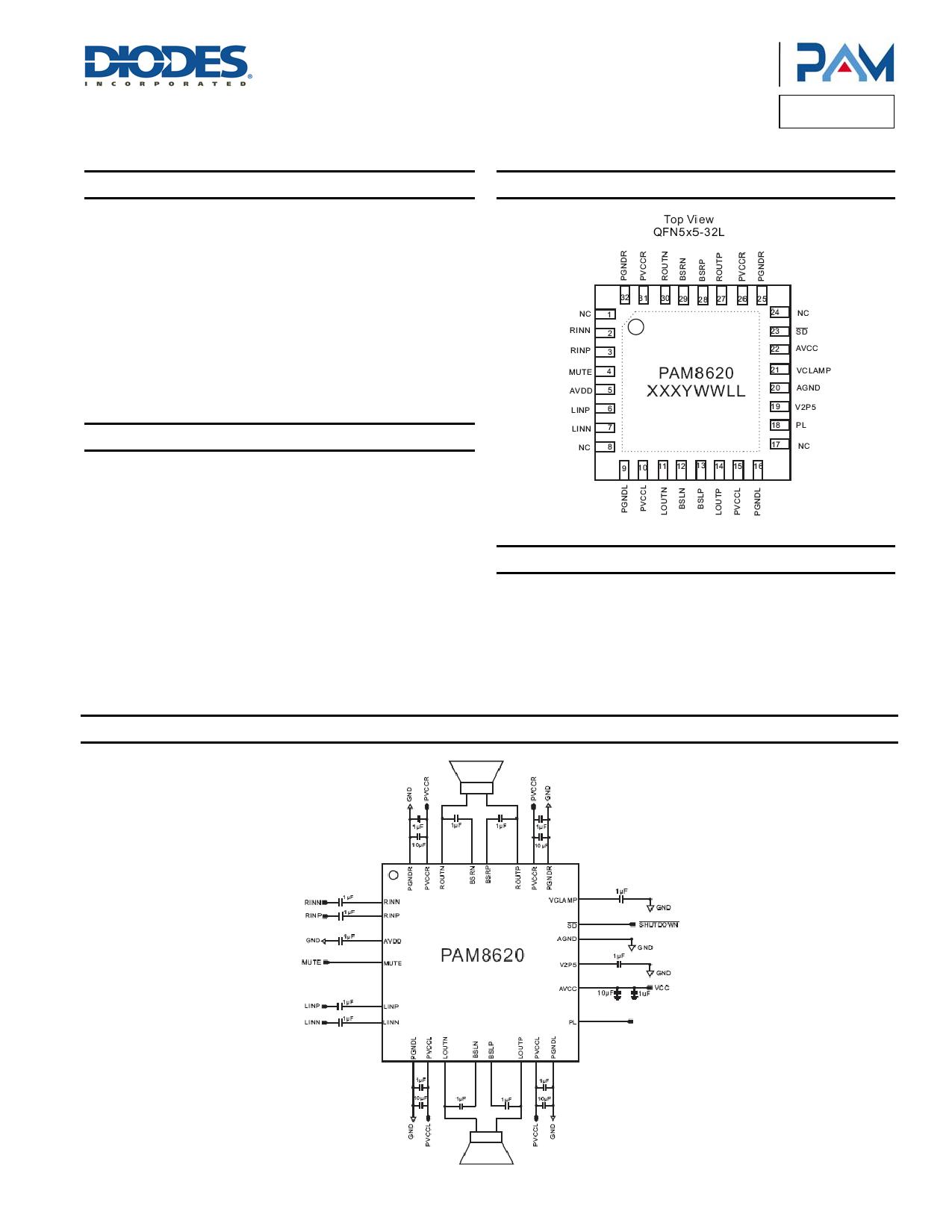 PAM8620 دیتاشیت PDF