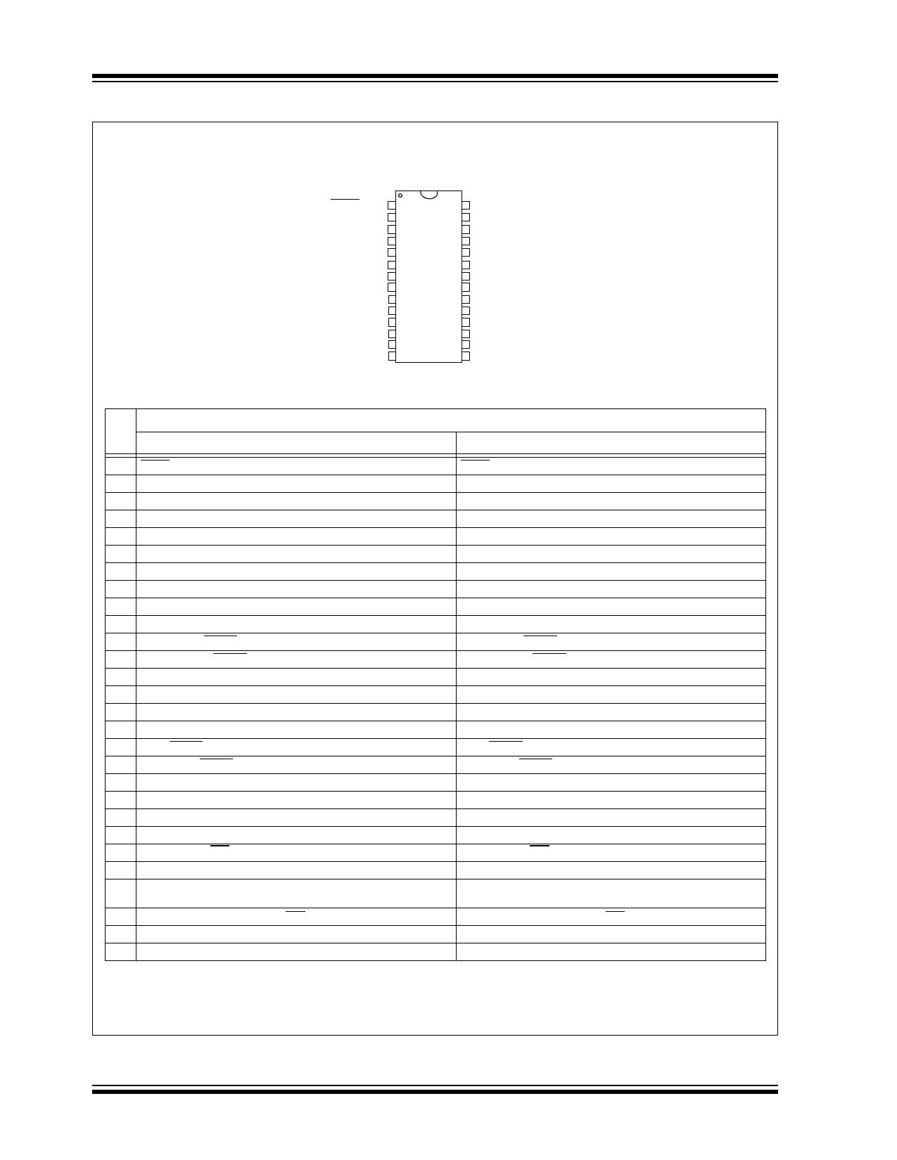 PIC24F32KA302 pdf, 반도체, 판매, 대치품