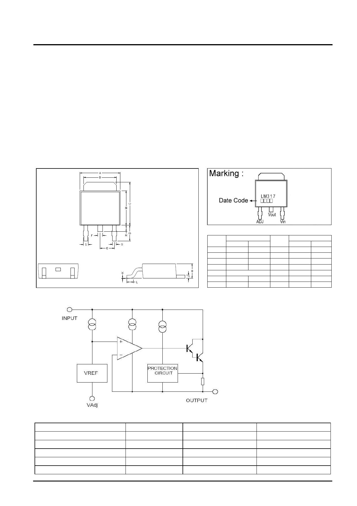 GJLM317 دیتاشیت PDF