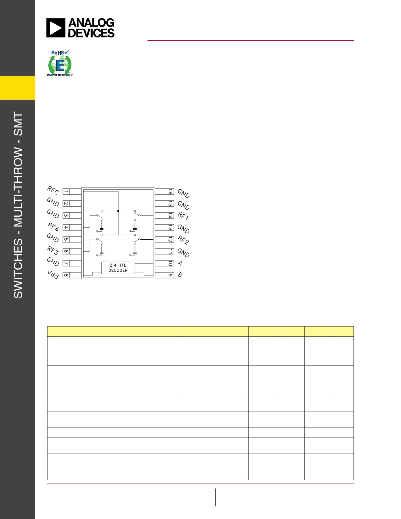 HMC241AQS16 دیتاشیت PDF