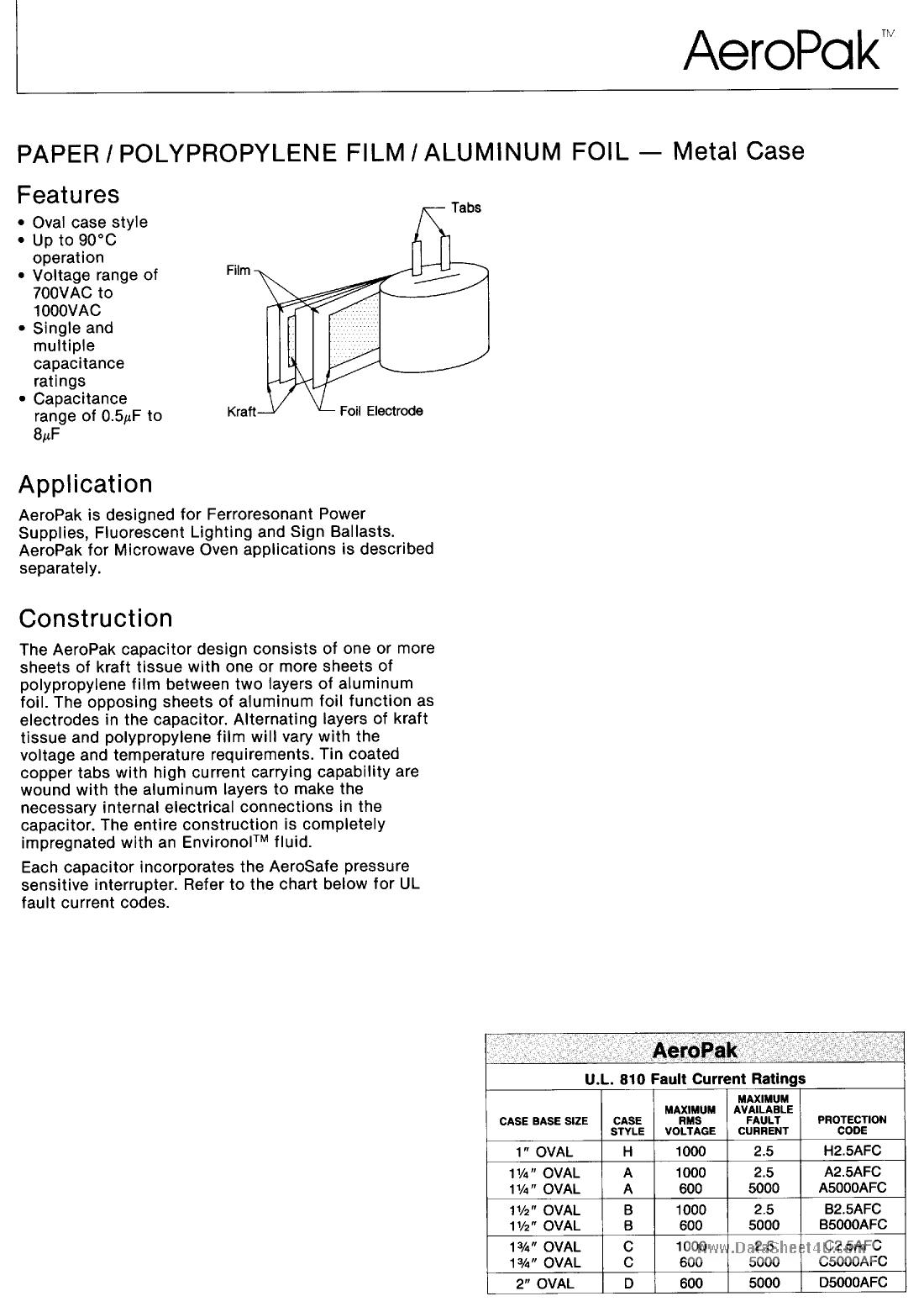 N02R100xx دیتاشیت PDF