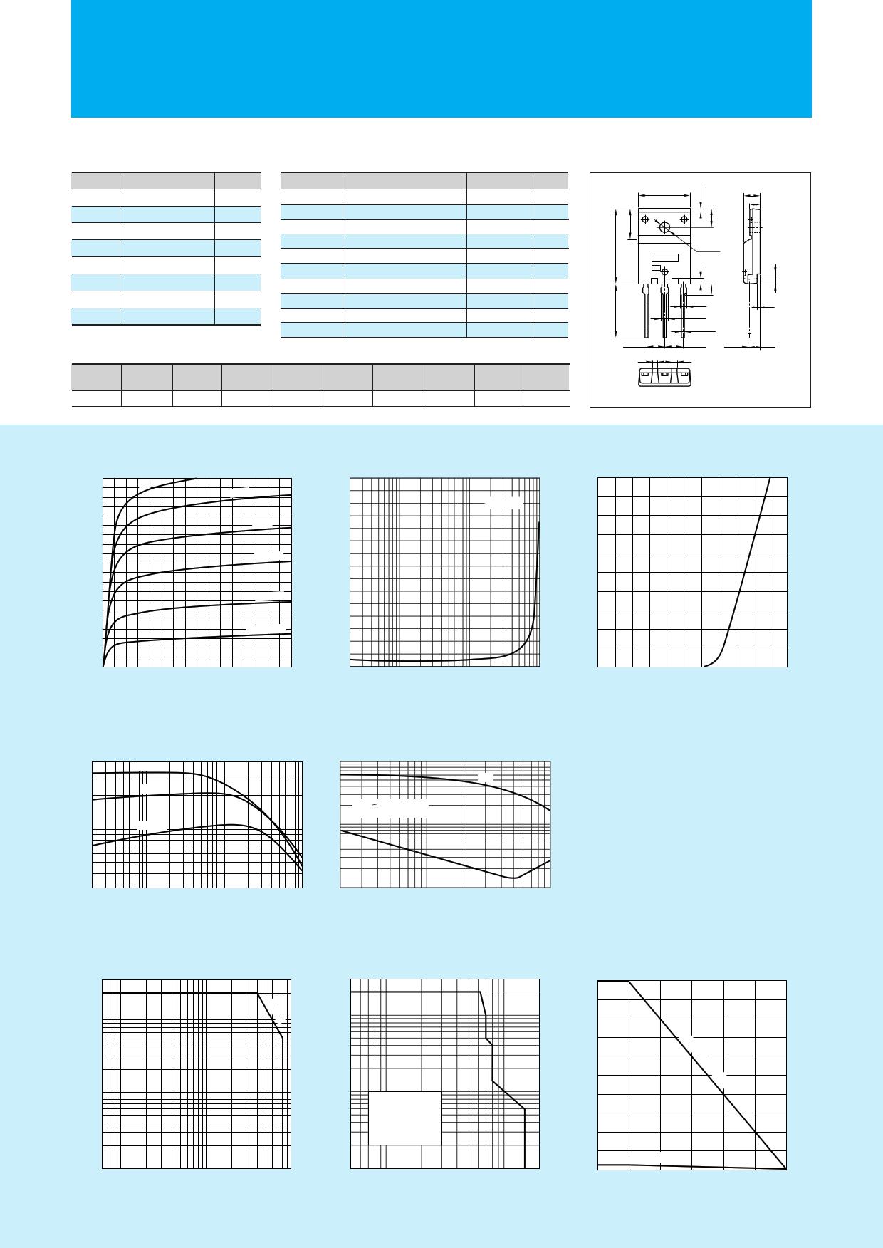 C5124 دیتاشیت PDF
