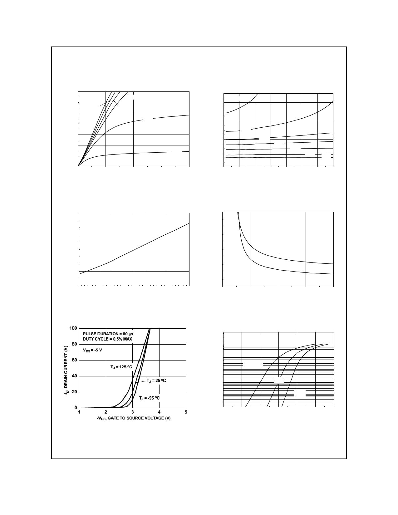 FDS6681Z pdf, 반도체, 판매, 대치품