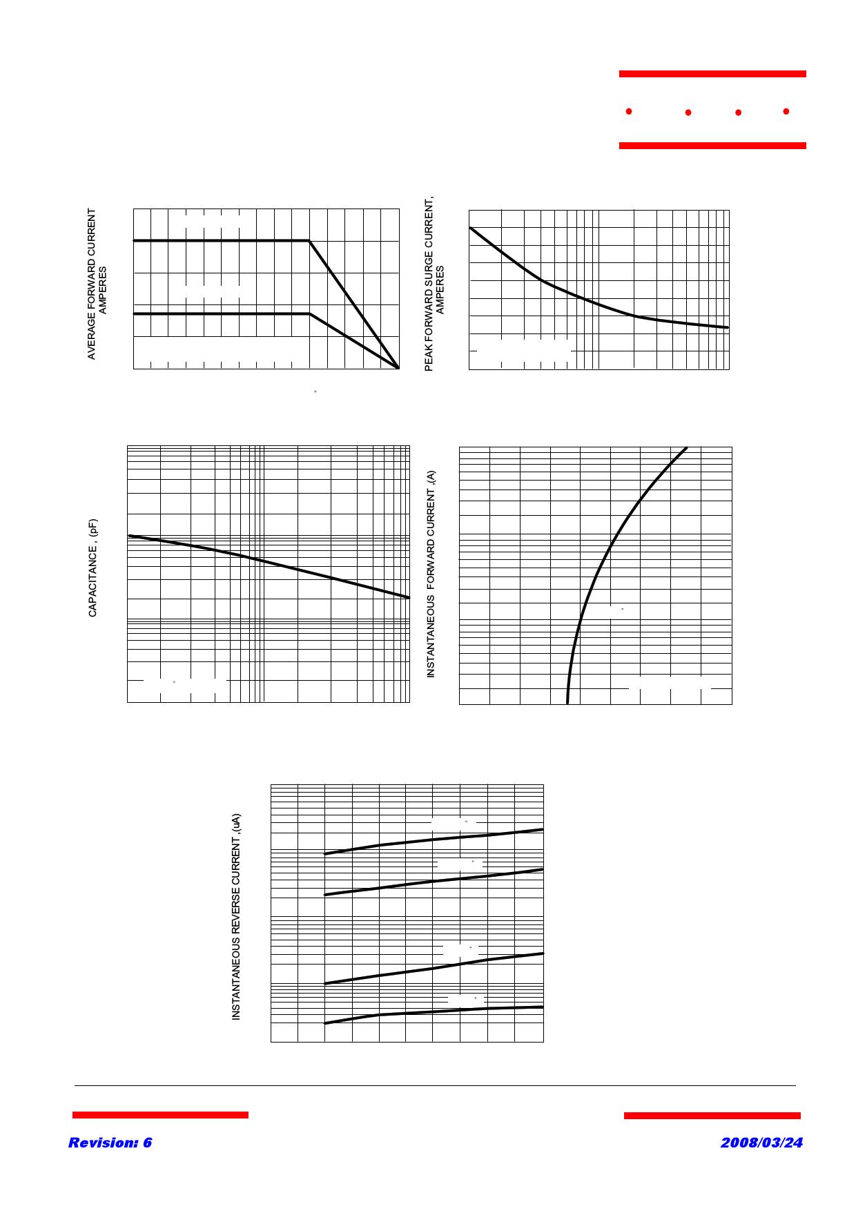 gbu8k datasheet pdf   pinout