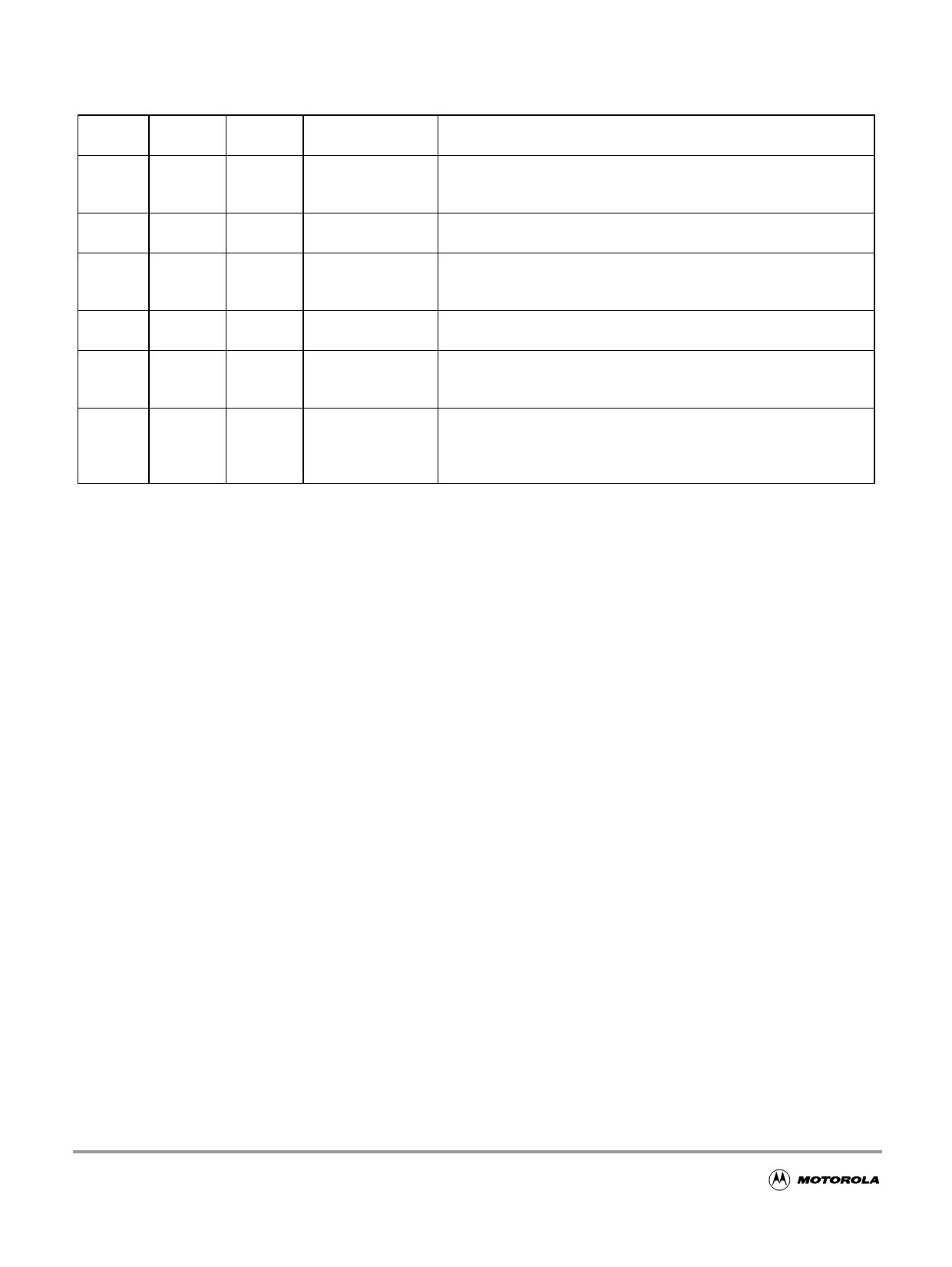 MC9S12DJ64 pdf, 반도체, 판매, 대치품