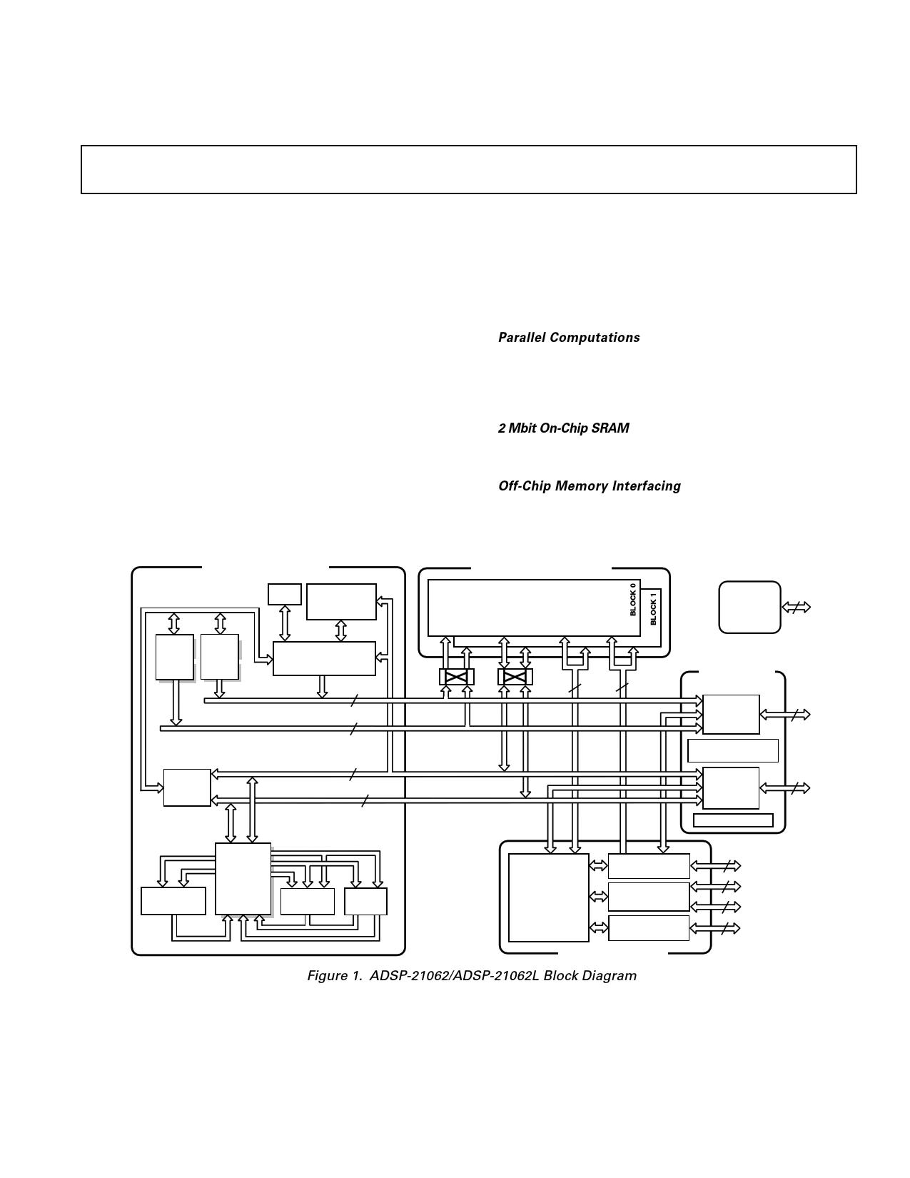adsp-21062lkb-160 datasheet pdf   pinout