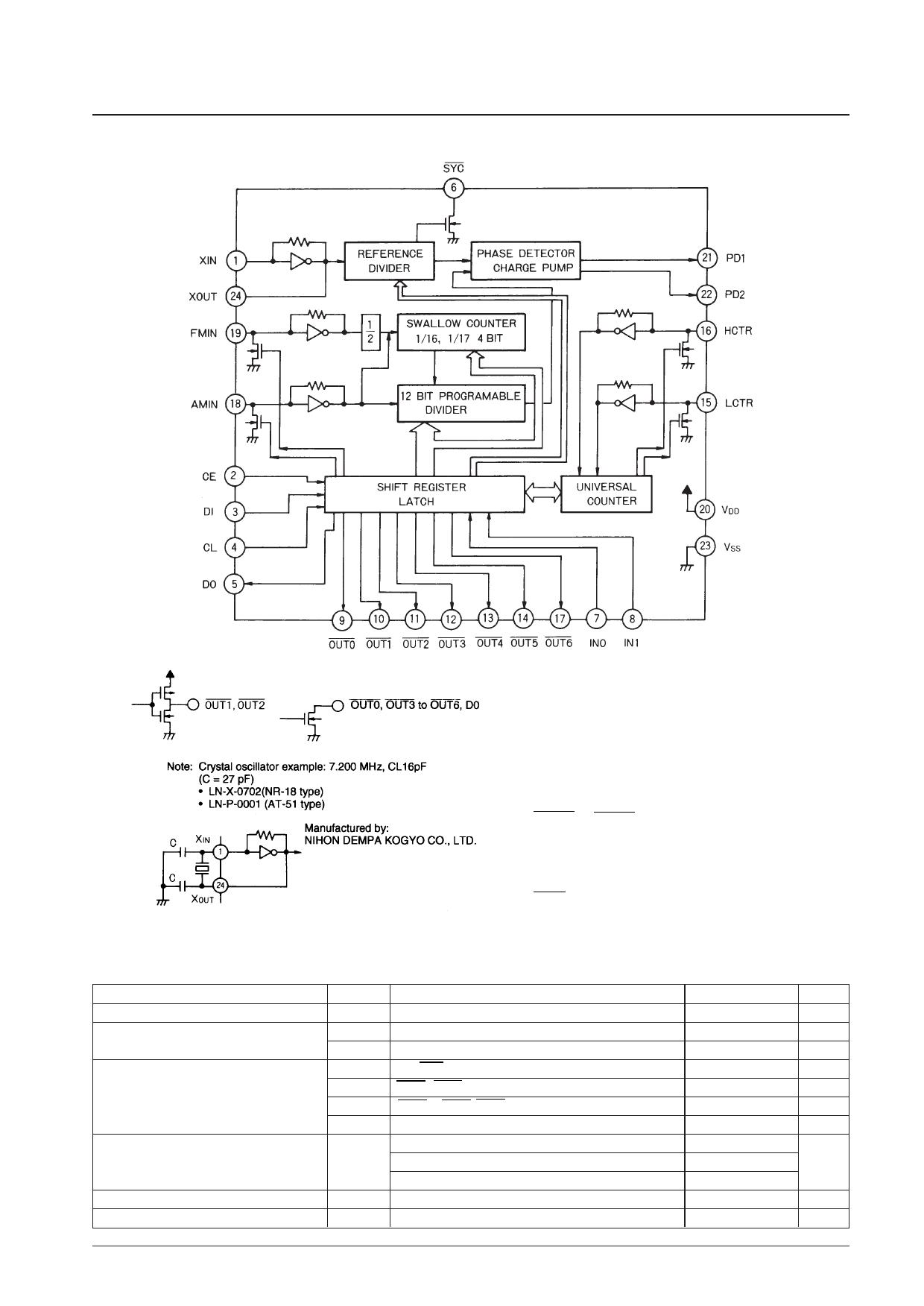 LC72191JM pdf, ピン配列