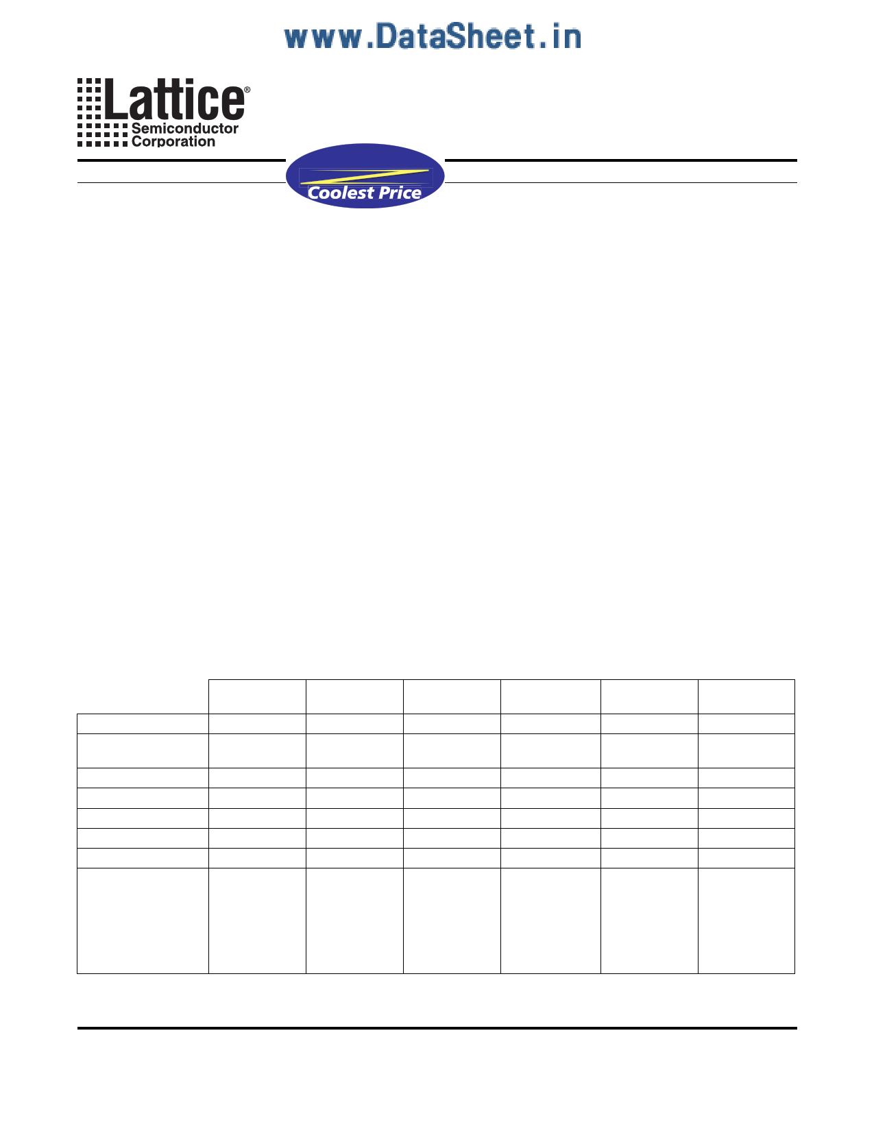 LC4256B-3F256AC دیتاشیت PDF