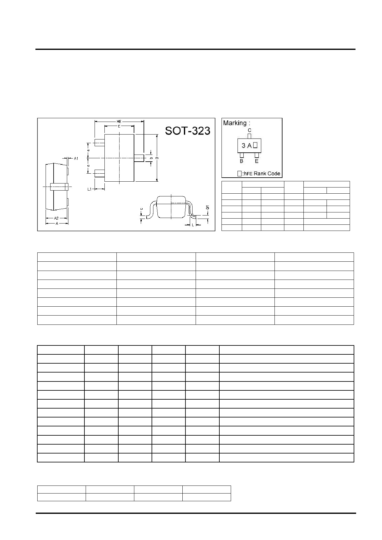 GSMBT9012 دیتاشیت PDF