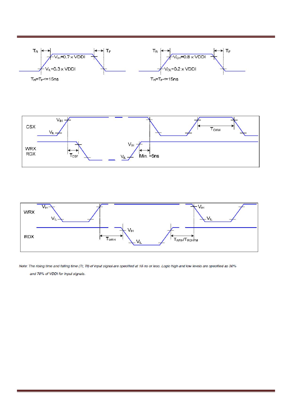 I1513-6SEN1212A arduino