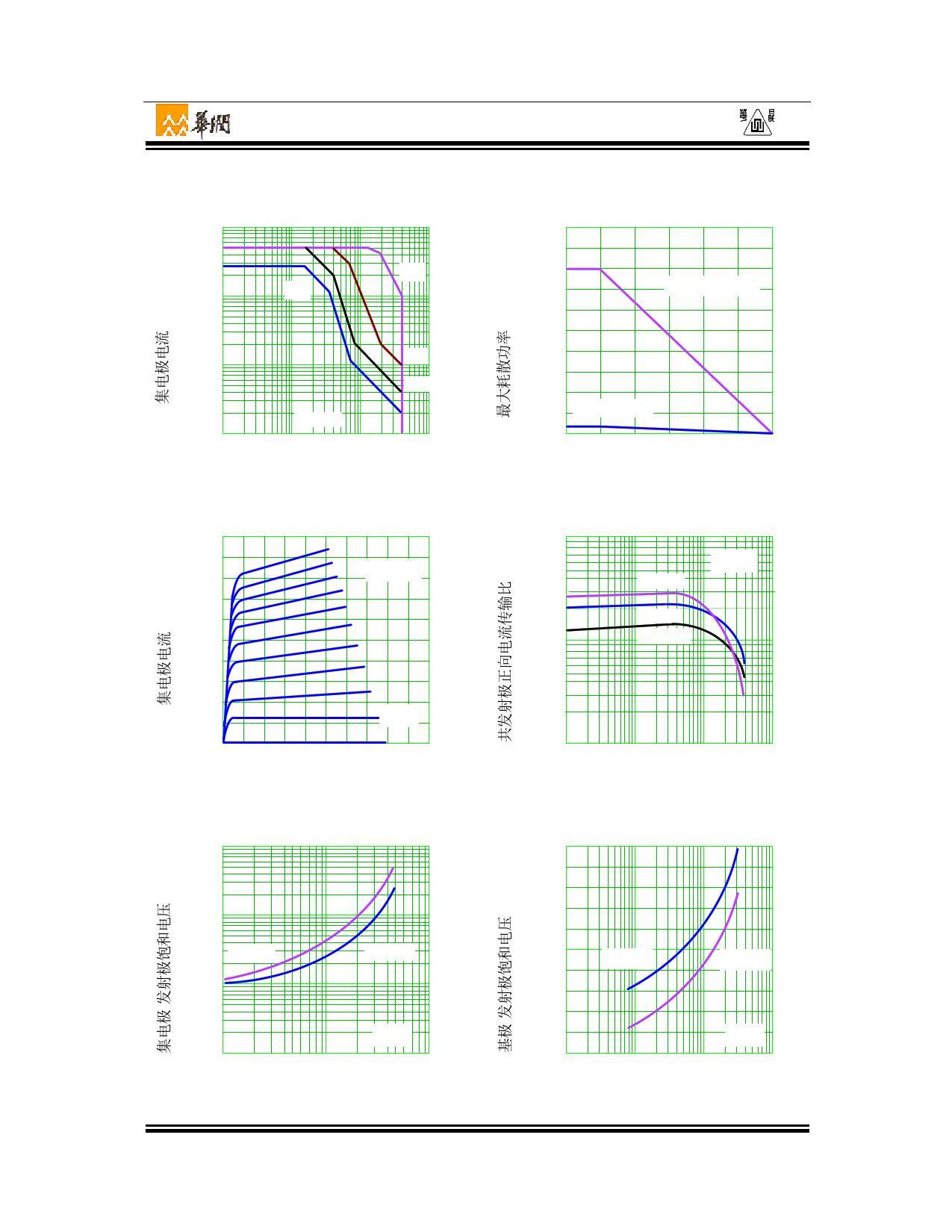 3DD127D3 pdf, ピン配列